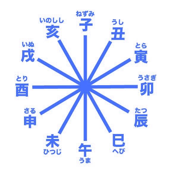 Jyuunishieto1